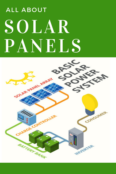 Photovoltaic System Facts
